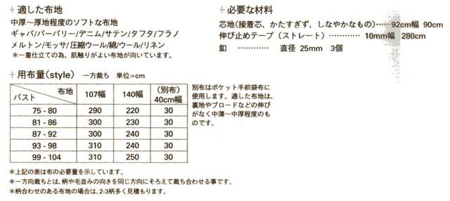 画像3: §【型紙】 mパターン研究所 ワイドカラーAラインジャケット(大人女性用)