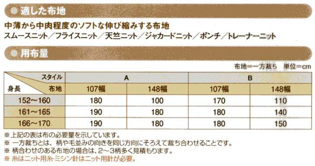 画像3: §【型紙】フィットパターン SUN ニットプルオーバー(大人女性用)